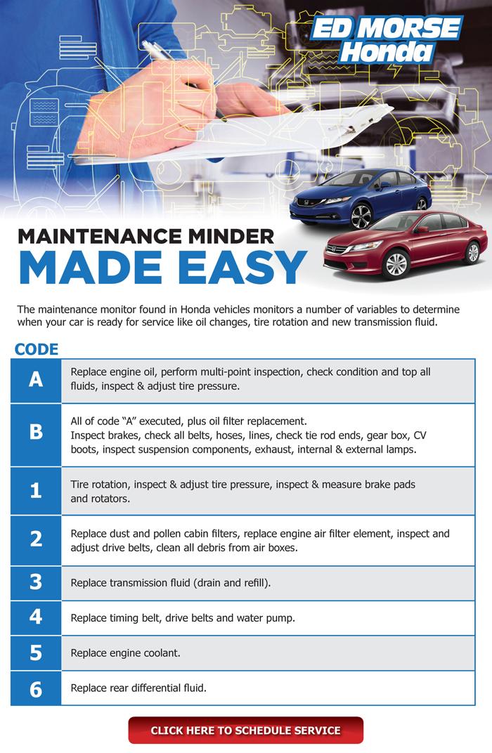 Nice Honda Maintenance Minder